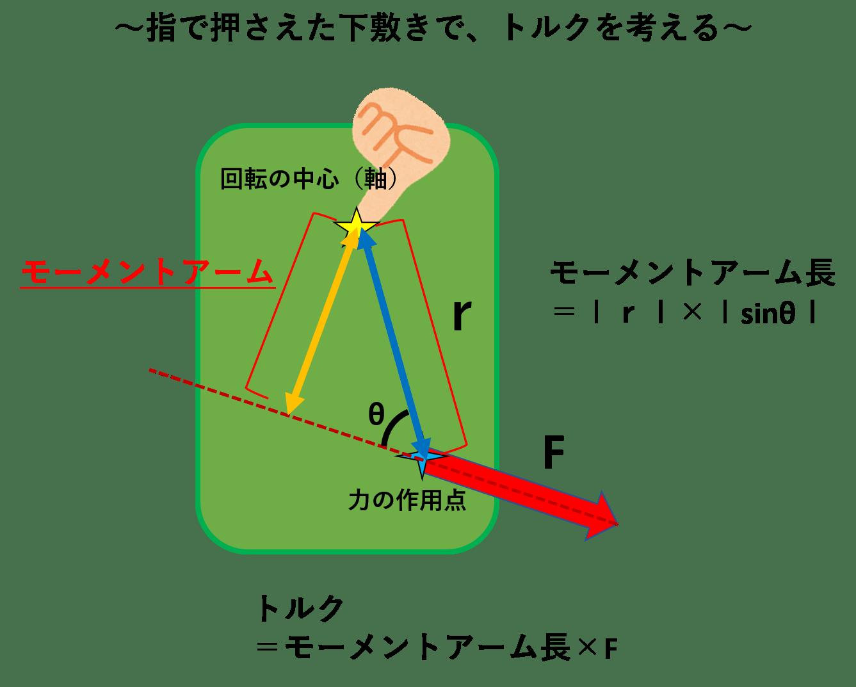 トルク、関節トルクとモーメントアーム - 陸上競技の理論と実践 ...